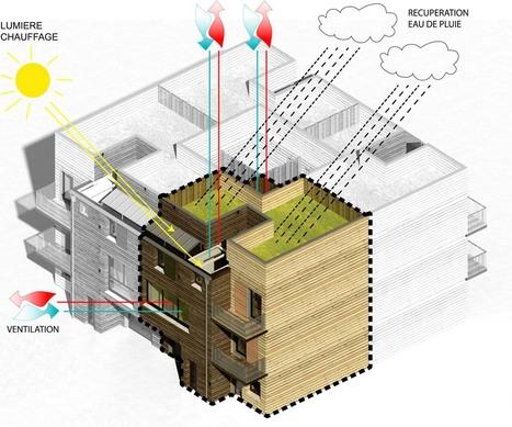 R'Patio House : un cube de maisons individuelles passives à installer partout | architecture..., Maisons bois & bioclimatiques | Scoop.it