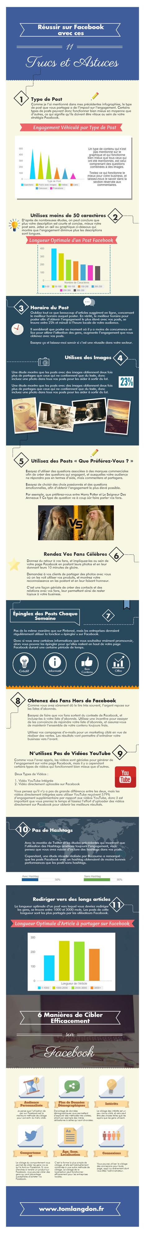 [Infographie] Comment réussir sur Facebook : 11 trucs et astuces | Communication pour TPE - PME | Scoop.it