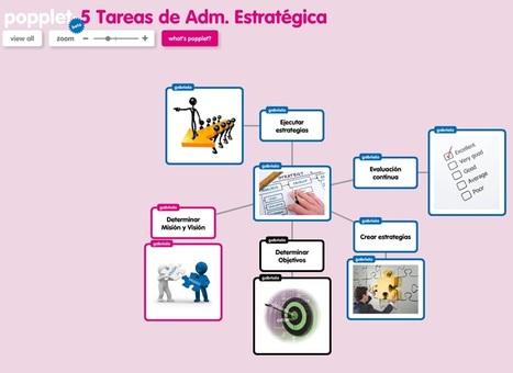 5 Tareas de la Administración Estratégica | ROSA EVELIN PEREZ APONTE | Scoop.it