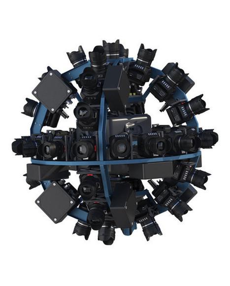 EYE™ Professional VR Camera - Full 3-Axis Package | 360 Designs | 360-degree media | Scoop.it