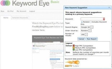 4 alternativas gratuitas a la herramienta de palabras clave de Google AdWords   oliviermarchand.es   Scoop.it