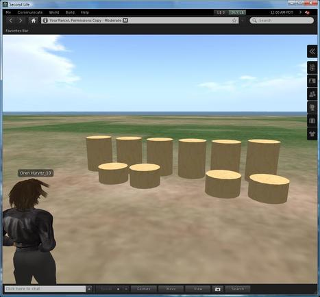 Copy World and Export World Respect Permissions   Kitely Blog   Virtual University: Education in Virtual Worlds   Scoop.it
