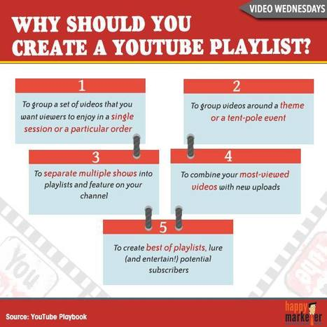 Reasons why your brand channel should create a YouTube Playlist.. | Videos | Scoop.it
