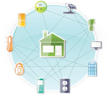 The intangible assets of the Internet of Things | Web of Things | Scoop.it