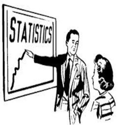 Fascinating Statistics That Will Fuel Your Marketing Strategy | Social Media Today | Mobile SMS Marketing | Scoop.it
