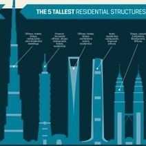 The World's Tallest, Deepest, Longest, Largest Volume and Most Expensive... Man-Made Structures | Visual.ly | Ingenieros Civiles | Scoop.it