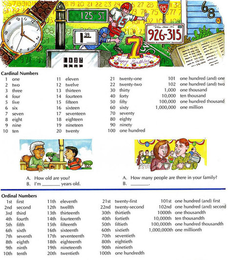 """English numbers counting chart learning English basic 