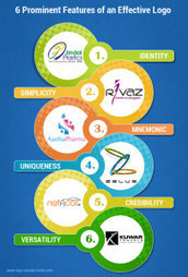 6 Prominent Features of an Effective Logo   Logo-Design   Scoop.it