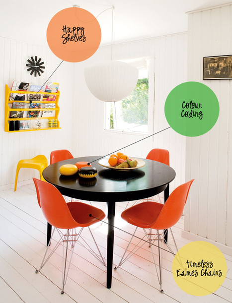 Happy Interior Blog: Why This Room Caught My Eye | Furniture and Interiors | Scoop.it
