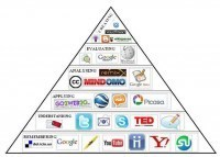 Visual Blooms Web 2.0 Taxonomy | Edtech PK-12 | Scoop.it