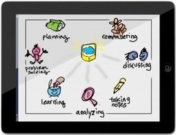 Mobo Sketchnotes « going mobo | New Web 2.0 tools for education | Scoop.it