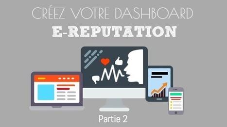 Social Media: 10 types de dashboard e-réputation pour votre boss - DIGIMIND Social Intelligence Blog | Stratégie digitale et médias sociaux | Scoop.it