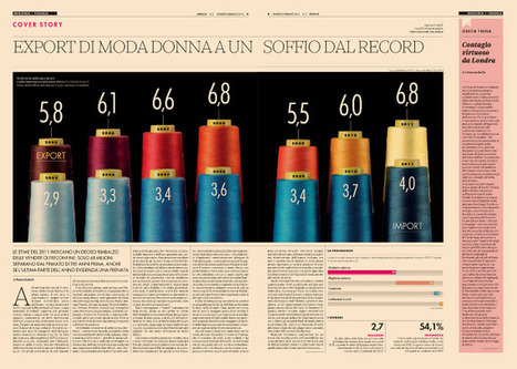 Handmade Data Visualization | Journalisme graphique | Scoop.it