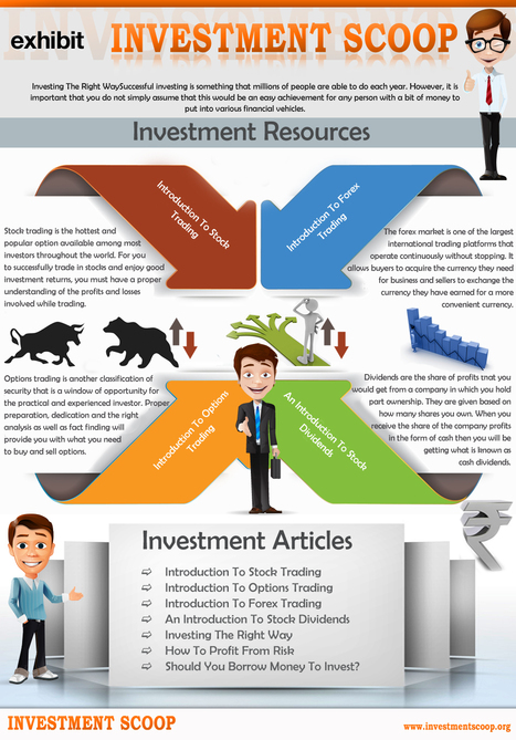 investmentscoop.org | investmentscoop.org | Scoop.it