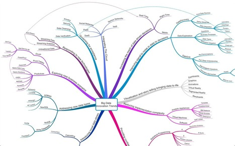 screen-shot-2013-03-19-at-4-00-50-pm.png (1280x800 pixels)   Knowledge Visualization & E-learning   Scoop.it