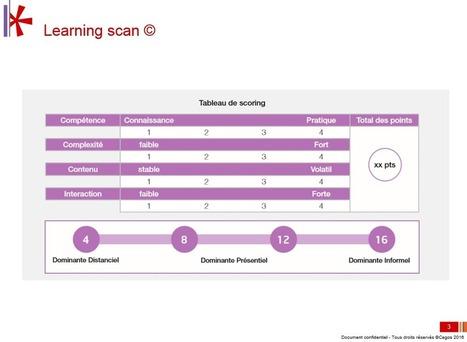 Relevez le défi de digitalisation de votre offre formation | Plateforme numérique d'apprentissage | Scoop.it