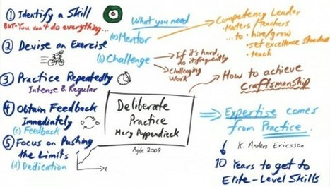 Practice and the Development of Expertise (Part 2) via @hjarche | A New Society, a new education! | Scoop.it