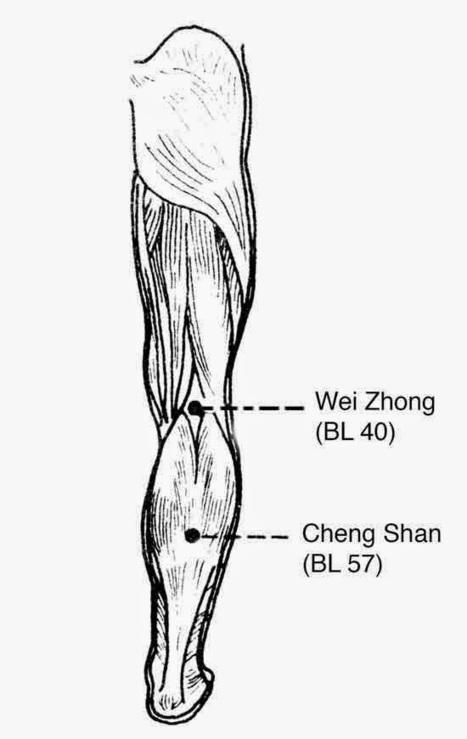 Acupressure, Qigong and Remedies for Hemorrhoids | Qigong, Yoga and Healing | Scoop.it