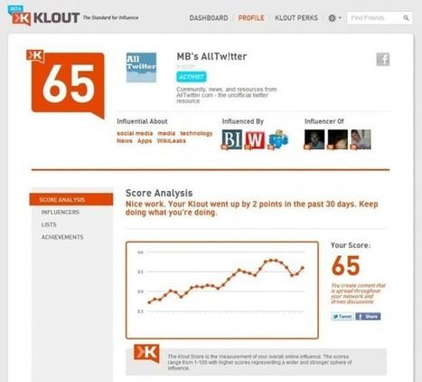 Social Media Analytics: gli strumenti gratuiti per capire quanto si è ... - Ninja Marketing | Scoop Social Network | Scoop.it