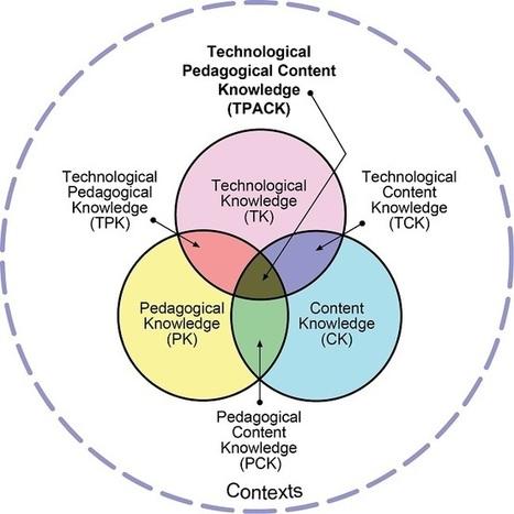 TPACK: UN MODELO PARA LOS PROFESORES DE HOY - INED21 | Centro Universitario de Formación e Innovación educativa- UDC | Scoop.it