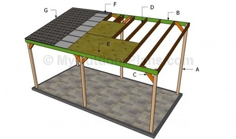 Wooden Carport Plans | Free Outdoor Plans - DIY Shed, Wooden Playhouse, Bbq, Woodworking Projects | homesteading | Scoop.it