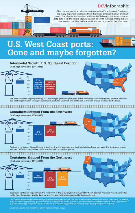 Infographic: U.S. West Coast ports – DC Velocity | Manufacturing Supply Chain Management | Scoop.it