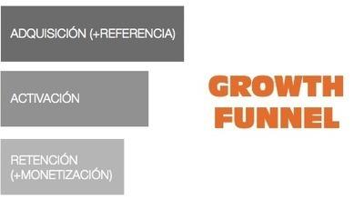 Los 4 pilares del crecimiento en una startup | Startups, Estrategia y Modelos de negocio | eCommerce & around | Scoop.it