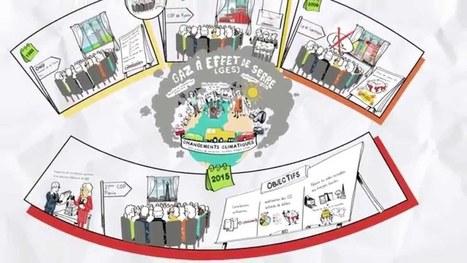 Changements climatiques : quels enjeux pour la COP 21 ? | FLE (ressources) | Scoop.it