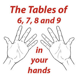 Tables of 6, 7, 8 and 9 in your hands   Interesting Education   Scoop.it