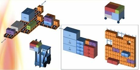 L'internet physique : appliquer les principes d'internet à la logistique « InternetActu.net | e-society | Scoop.it