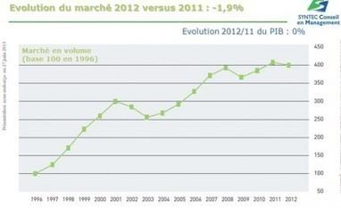 Les défis des conseils en management en France - InformatiqueNews.fr | Consulting | Scoop.it