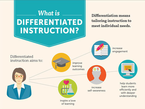 10 Examples & Non-Examples Of Differentiated Instruction - | APRENDIZAJE | Scoop.it