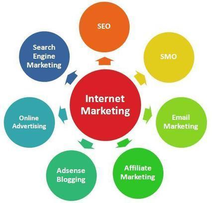 How to Provide for Your Customers in Internet Marketing, , seo professional services delhi, Web promotion delhi india | Web application development company | Scoop.it