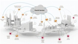 How Internet of Things Will Impact Cloud Computing | Marketing Trends And Tips | Scoop.it