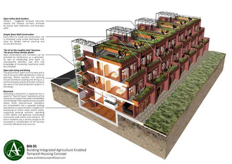 LUA - BIA01 Concept Maison Mitoyenne/  Architecture&Food/ Transformation d'une Maison Victorienne à Londres en Maison Potager   The Architecture of the City   Scoop.it