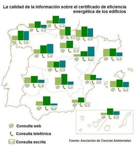 Navarra, la comunidad que mejor informa en materia de certificación energética de edificios | PROYECTO ESPACIOS | Scoop.it