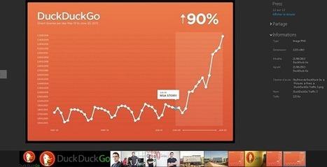 PRISM : effet marketing sur le moteur de recherche DuckDuckGo | François MAGNAN  Formateur Consultant | Scoop.it