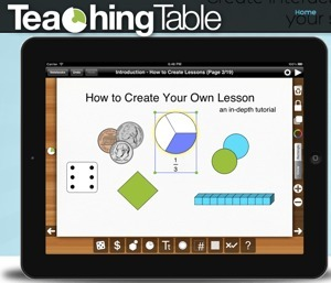 Teaching Table: An iPad Math App Using Manipulative | Wired Educator | IKT och iPad i undervisningen | Scoop.it