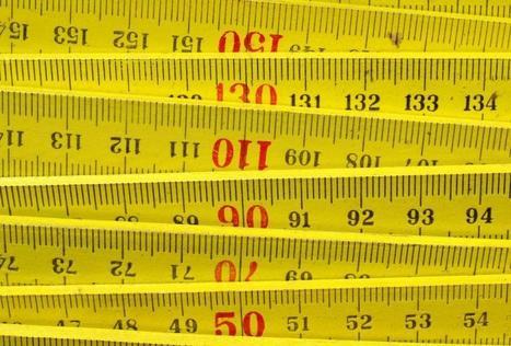 10 Social Media Measurement Best Practices - The ExactTarget Blog | Social Media Advancement and Mangement | Scoop.it