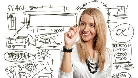 El manual del emprendedor sin recursos | Emprendimiento | Scoop.it
