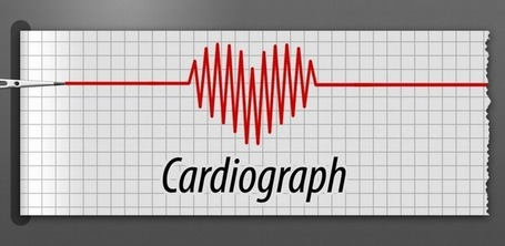 Cardiograph - Applications Android sur Google Play | Android Apps | Scoop.it