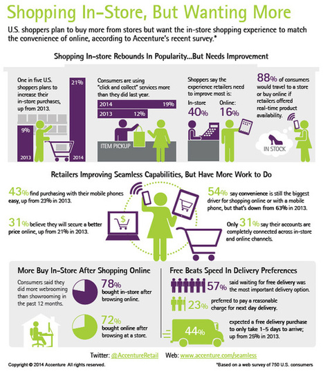 U.S. Seamless Retail Survey Results 2014 - Infographic - Accenture | Customer Centric Innovation | Scoop.it