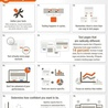 Digital Marketing -Infographics