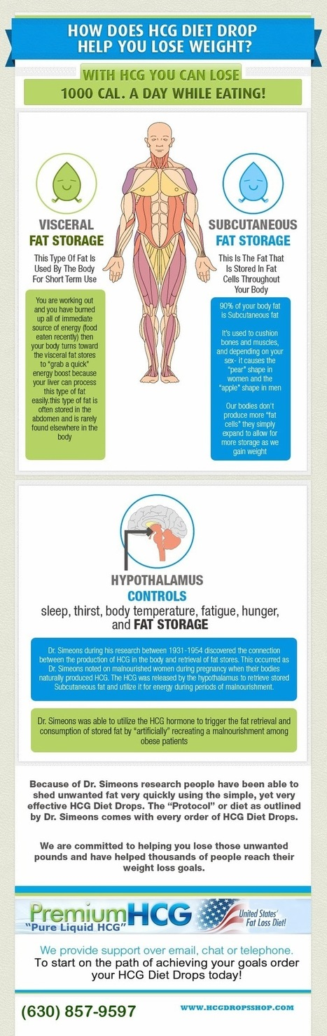 Visualistan: How Does HCG Diet Drops Helps In Reducing The Weight? [Infographic] | Health | Scoop.it