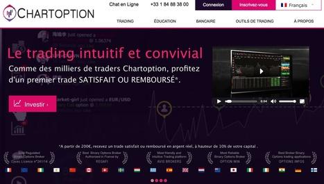 ChartOption : un avis 5 étoiles pour cette plateforme de bourse | Bourse en ligne | Scoop.it