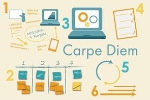 Carpe Diem | Ontwerpen en begeleiden van afstandsonderwijs | Scoop.it
