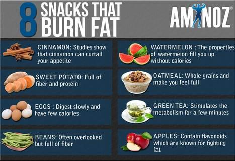 Snacks to Burn Fat - Aminoz Healthy Tips | Aminoz Health and Sports Supplements | Scoop.it