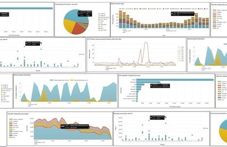 Big Data et Cloud : Splunk étend son emprise sur les SI - Silicon | Technologies | Scoop.it