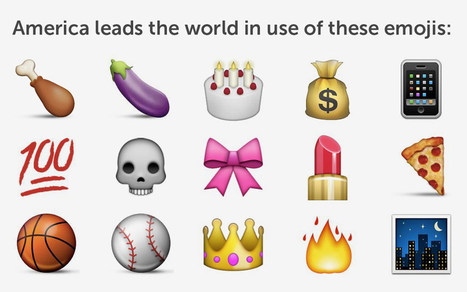 Emoji meanings: Report reveals most-used emoji list | Software Development | Scoop.it