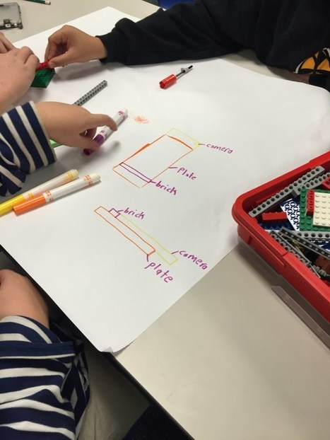 Teaching the Design Process in Makerspaces   Renovated Learning   New learning   Scoop.it